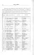 Relación de animales, aves y especies inscritos el 5 de julio de 1897... y presentados en el concurso de agricultura y ganadería, celebrado en el Valle de Oyarzun.